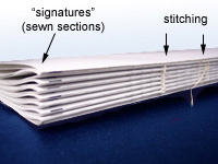 sewn page sections or signatures